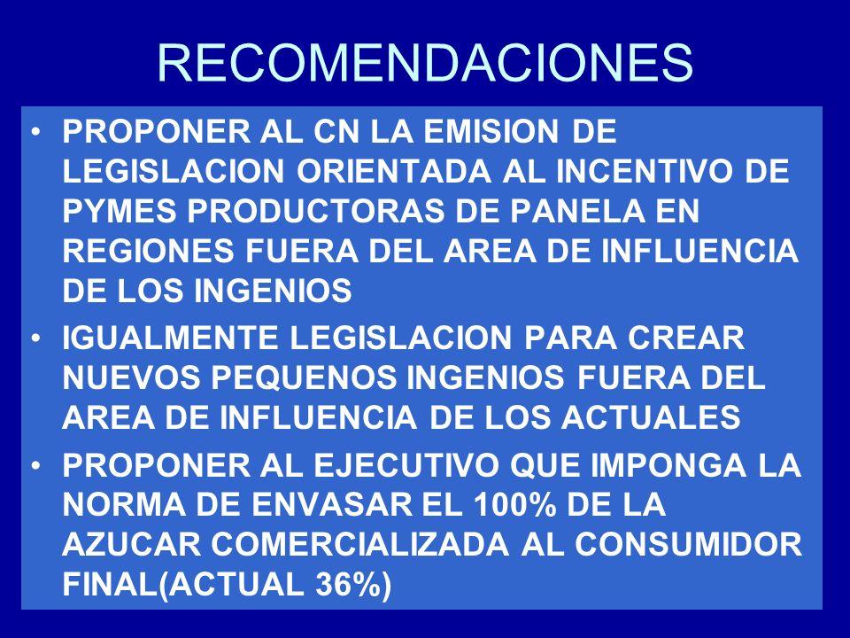 120 RECOMENDACIONES PROPONER AL CN LA EMISION DE LEGISLACION ORIENTADA AL INCENTIVO DE PYMES PRODUCTORAS DE PANELA EN REGIONES FUERA DEL AREA DE INFLU