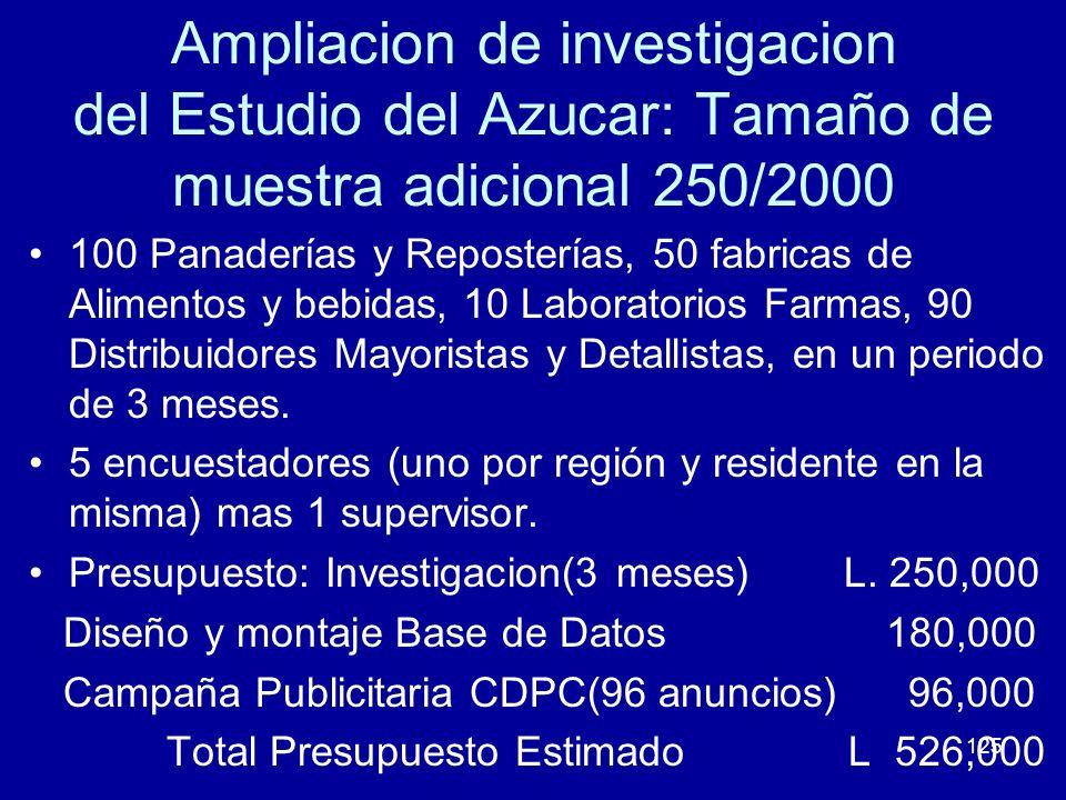 125 Ampliacion de investigacion del Estudio del Azucar: Tamaño de muestra adicional 250/2000 100 Panaderías y Reposterías, 50 fabricas de Alimentos y