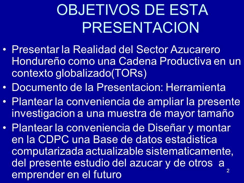 2 OBJETIVOS DE ESTA PRESENTACION Presentar la Realidad del Sector Azucarero Hondureño como una Cadena Productiva en un contexto globalizado(TORs) Docu