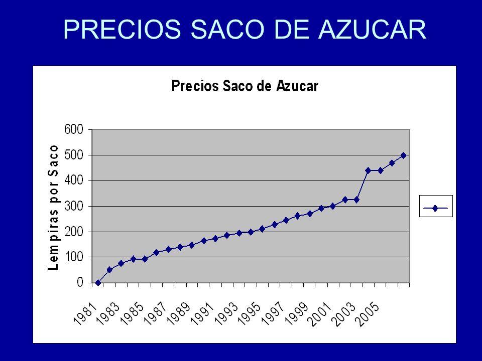 31 PRECIOS SACO DE AZUCAR