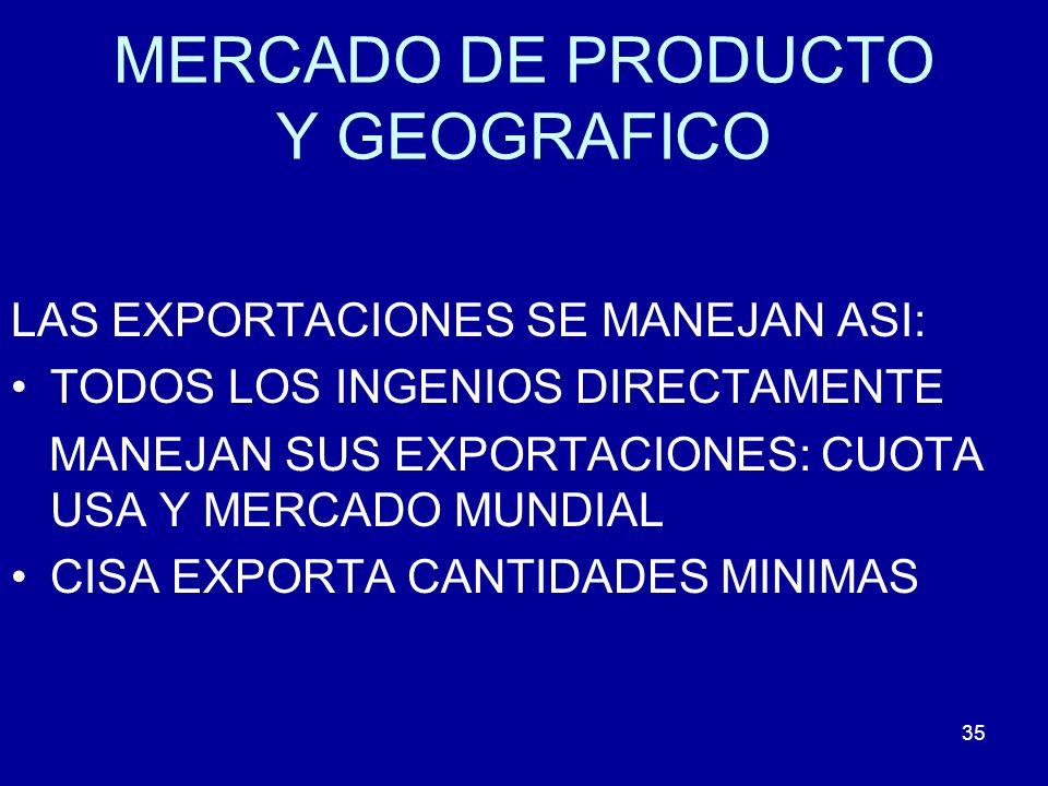 35 MERCADO DE PRODUCTO Y GEOGRAFICO LAS EXPORTACIONES SE MANEJAN ASI: TODOS LOS INGENIOS DIRECTAMENTE MANEJAN SUS EXPORTACIONES: CUOTA USA Y MERCADO M