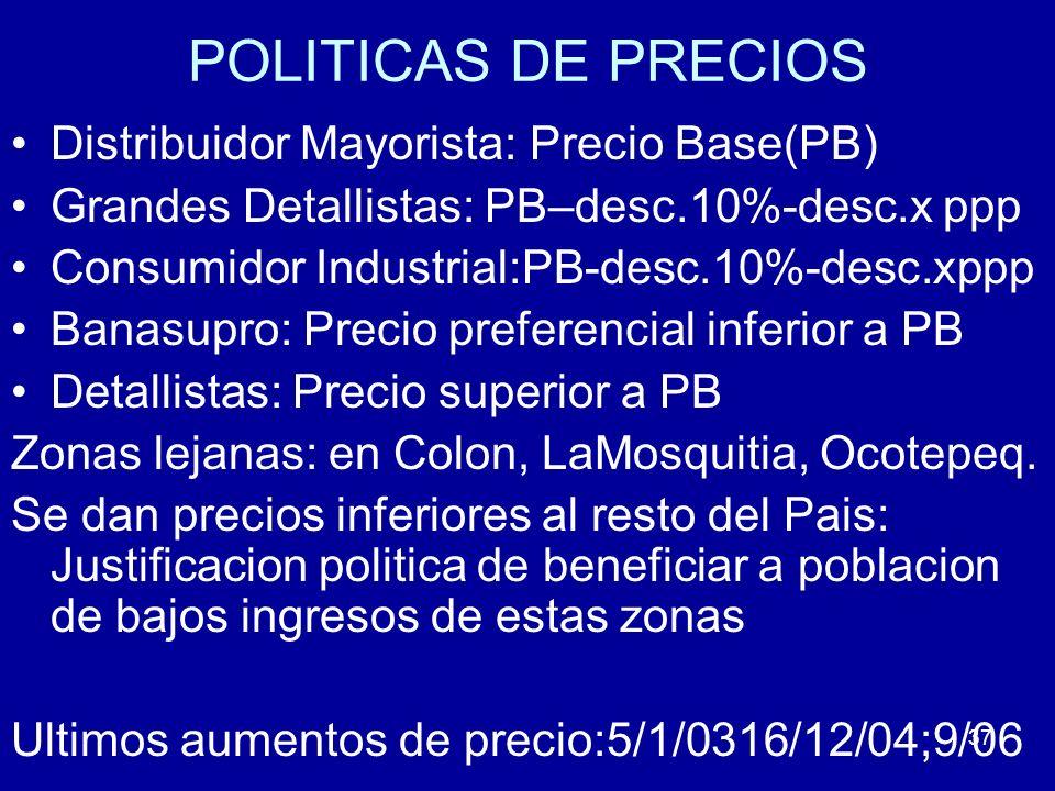 37 POLITICAS DE PRECIOS Distribuidor Mayorista: Precio Base(PB) Grandes Detallistas: PB–desc.10%-desc.x ppp Consumidor Industrial:PB-desc.10%-desc.xpp