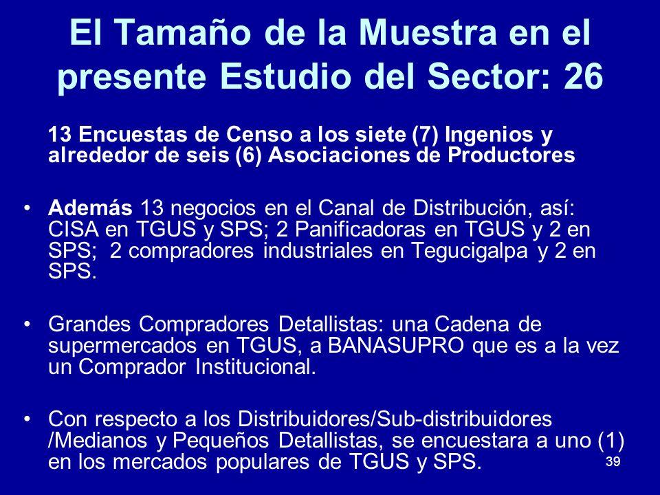 39 El Tamaño de la Muestra en el presente Estudio del Sector: 26 13 Encuestas de Censo a los siete (7) Ingenios y alrededor de seis (6) Asociaciones d