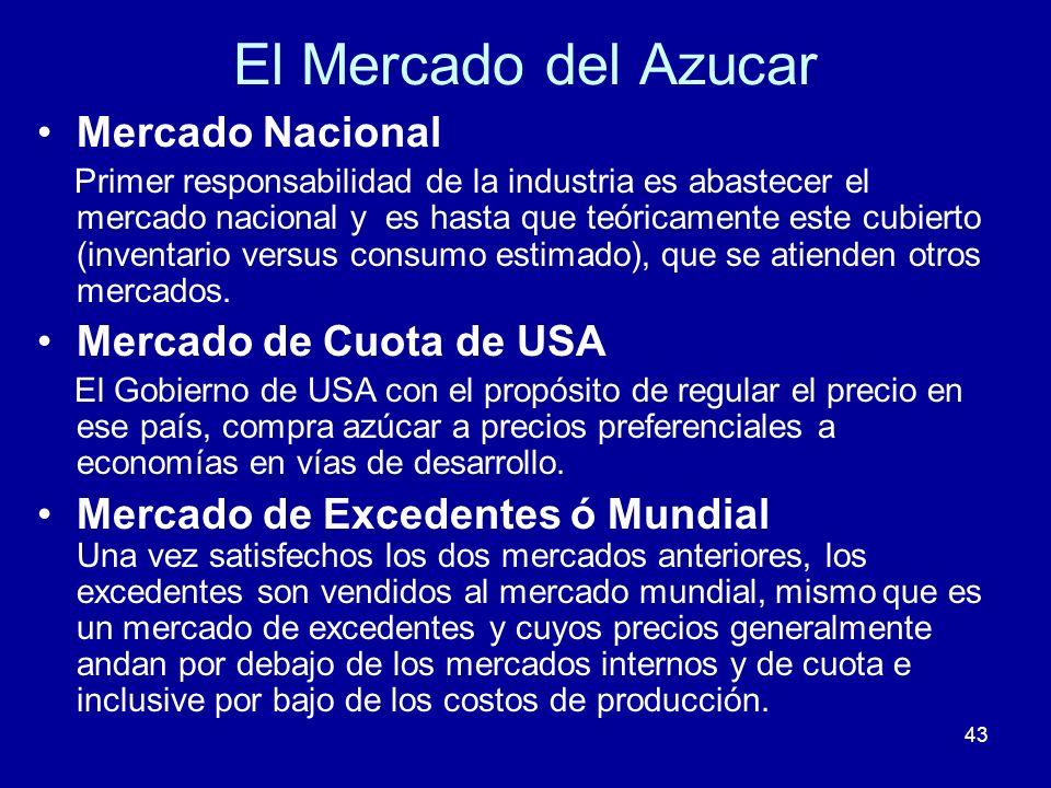 43 El Mercado del Azucar Mercado Nacional Primer responsabilidad de la industria es abastecer el mercado nacional y es hasta que teóricamente este cub