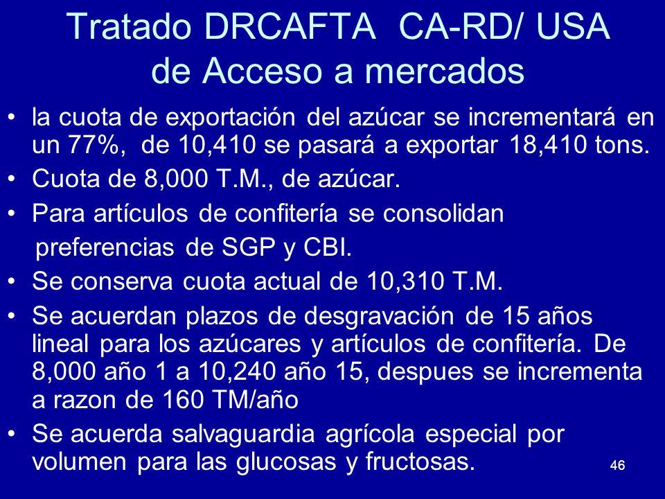 46 Tratado DRCAFTA CA-RD/ USA de Acceso a mercados la cuota de exportación del azúcar se incrementará en un 77%, de 10,410 se pasará a exportar 18,410