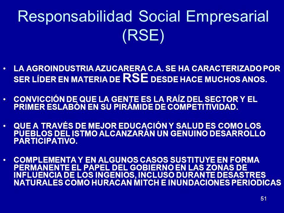 51 Responsabilidad Social Empresarial (RSE) LA AGROINDUSTRIA AZUCARERA C.A. SE HA CARACTERIZADO POR SER LÍDER EN MATERIA DE RSE DESDE HACE MUCHOS ANOS