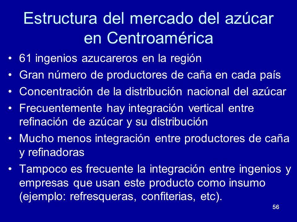 56 Estructura del mercado del azúcar en Centroamérica 61 ingenios azucareros en la región Gran número de productores de caña en cada país Concentració