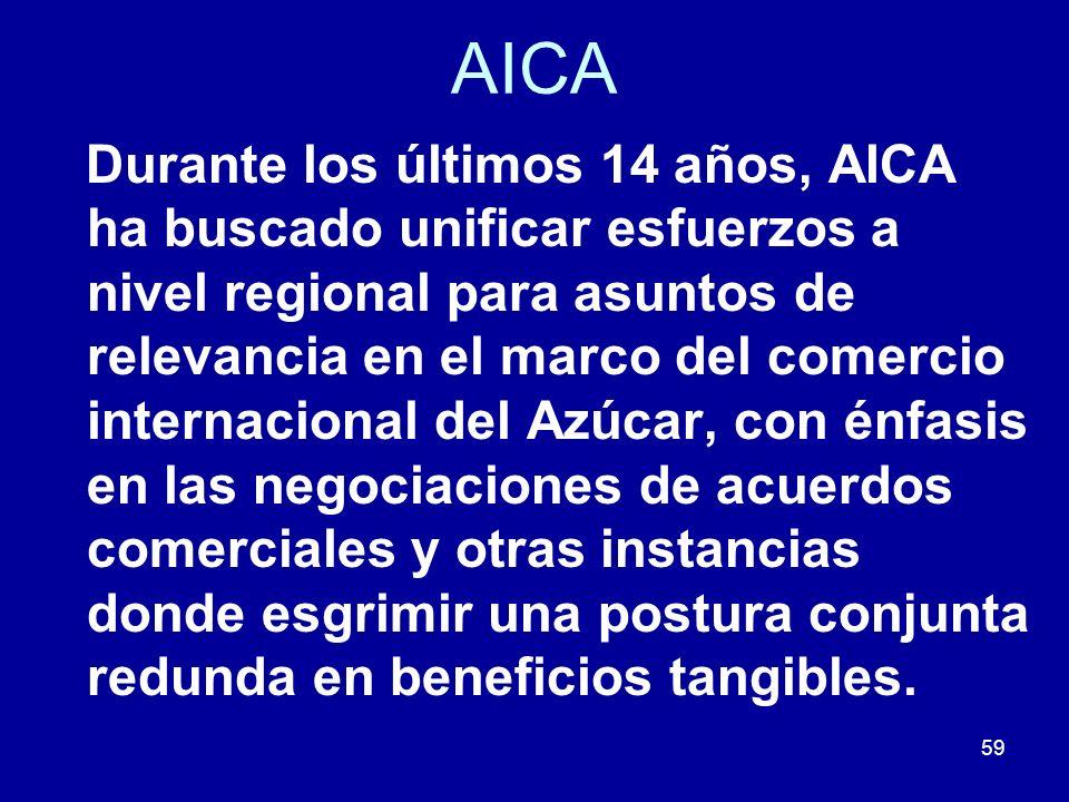 59 AICA Durante los últimos 14 años, AICA ha buscado unificar esfuerzos a nivel regional para asuntos de relevancia en el marco del comercio internaci