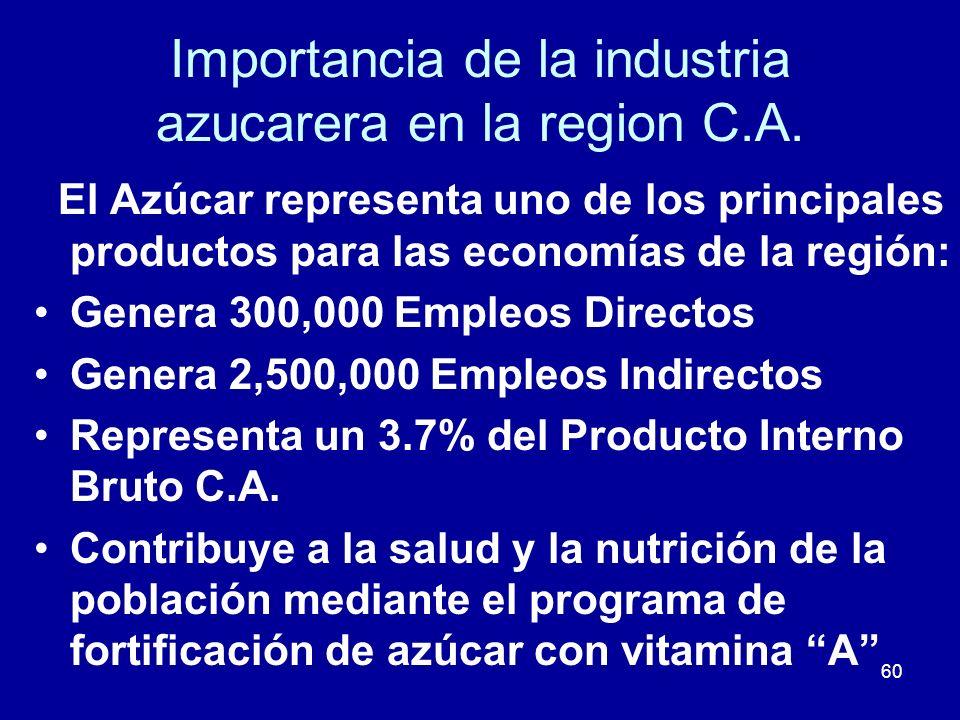 60 Importancia de la industria azucarera en la region C.A. El Azúcar representa uno de los principales productos para las economías de la región: Gene