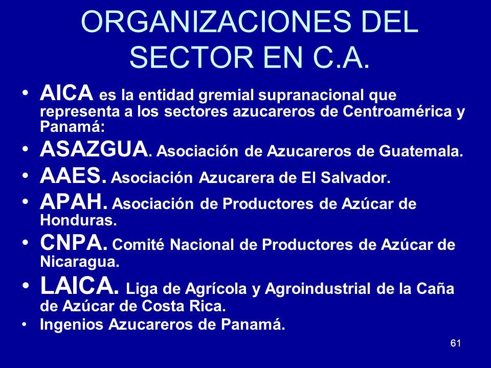 61 ORGANIZACIONES DEL SECTOR EN C.A. AICA es la entidad gremial supranacional que representa a los sectores azucareros de Centroamérica y Panamá: ASAZ