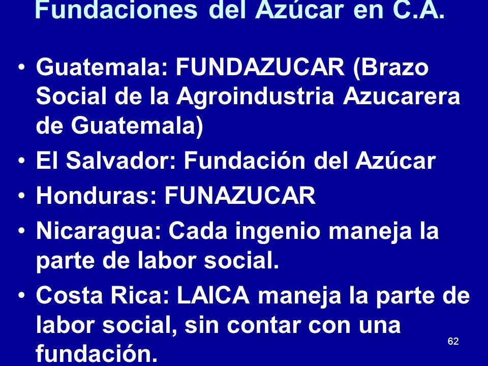 62 Fundaciones del Azúcar en C.A. Guatemala: FUNDAZUCAR (Brazo Social de la Agroindustria Azucarera de Guatemala) El Salvador: Fundación del Azúcar Ho