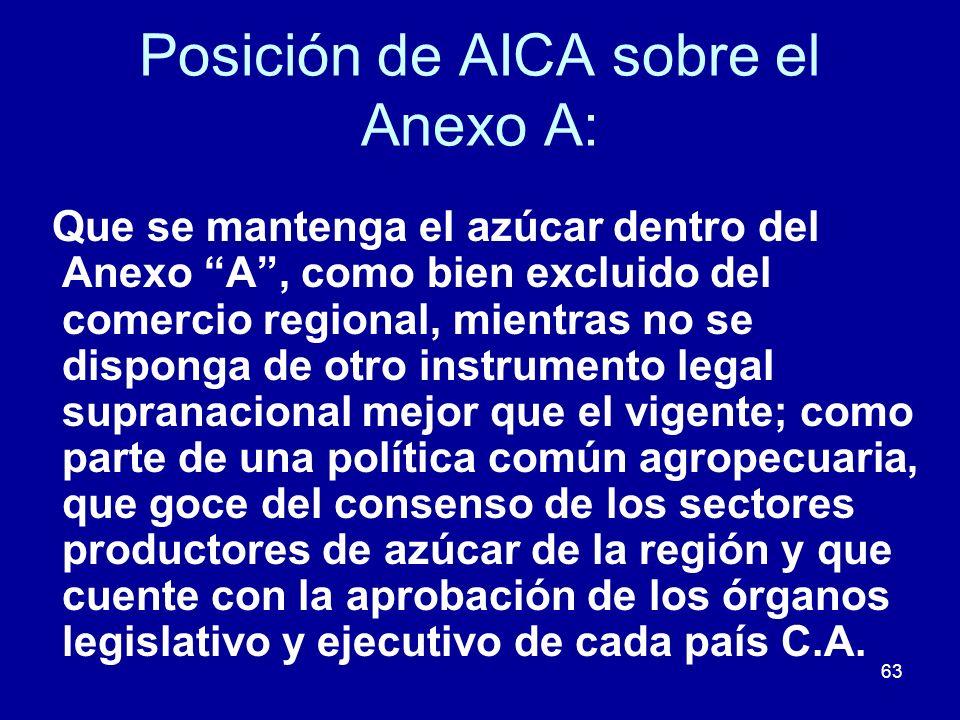 63 Posición de AICA sobre el Anexo A: Que se mantenga el azúcar dentro del Anexo A, como bien excluido del comercio regional, mientras no se disponga