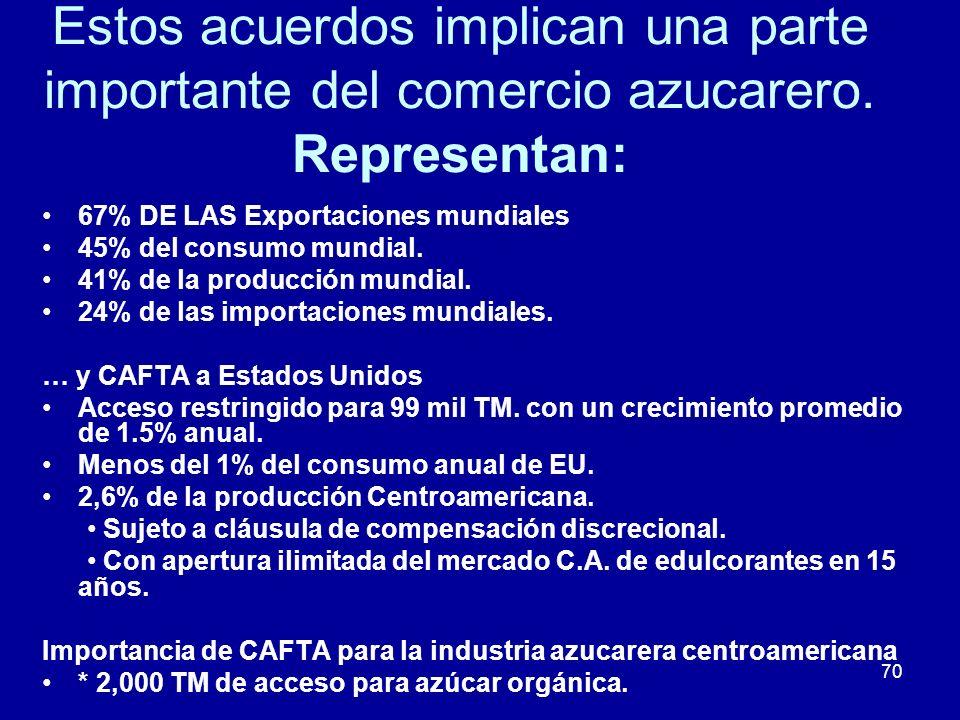 70 Estos acuerdos implican una parte importante del comercio azucarero. Representan: 67% DE LAS Exportaciones mundiales 45% del consumo mundial. 41% d