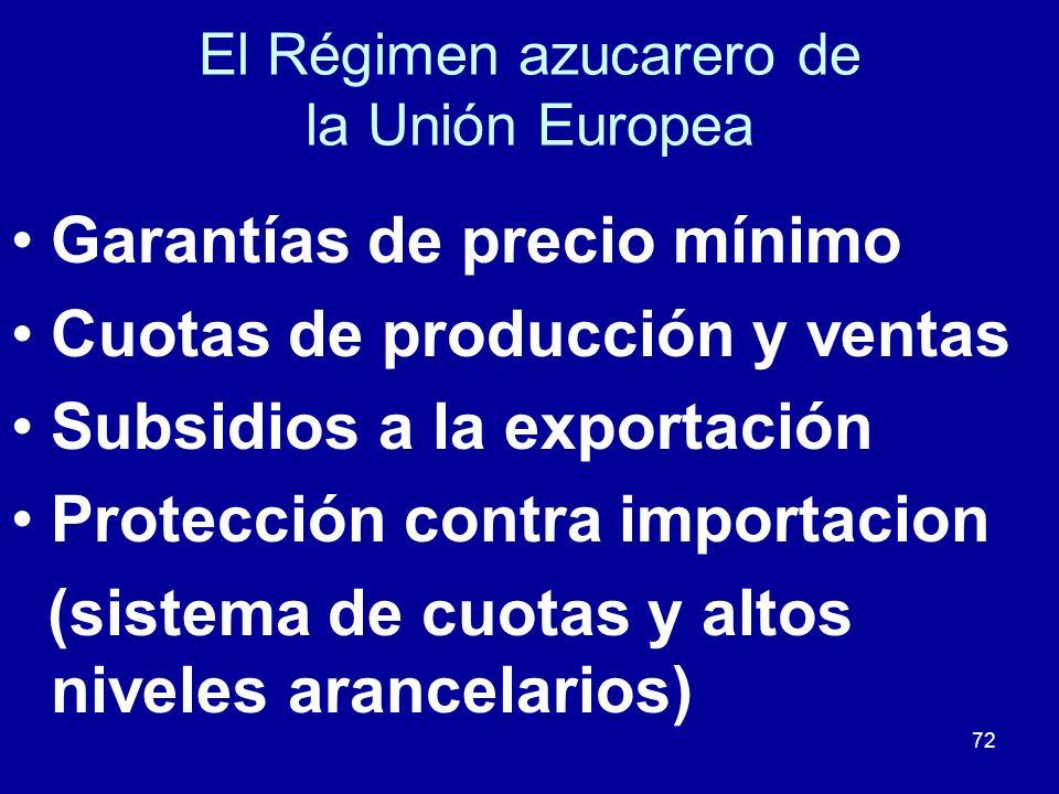 72 El Régimen azucarero de la Unión Europea Garantías de precio mínimo Cuotas de producción y ventas Subsidios a la exportación Protección contra impo