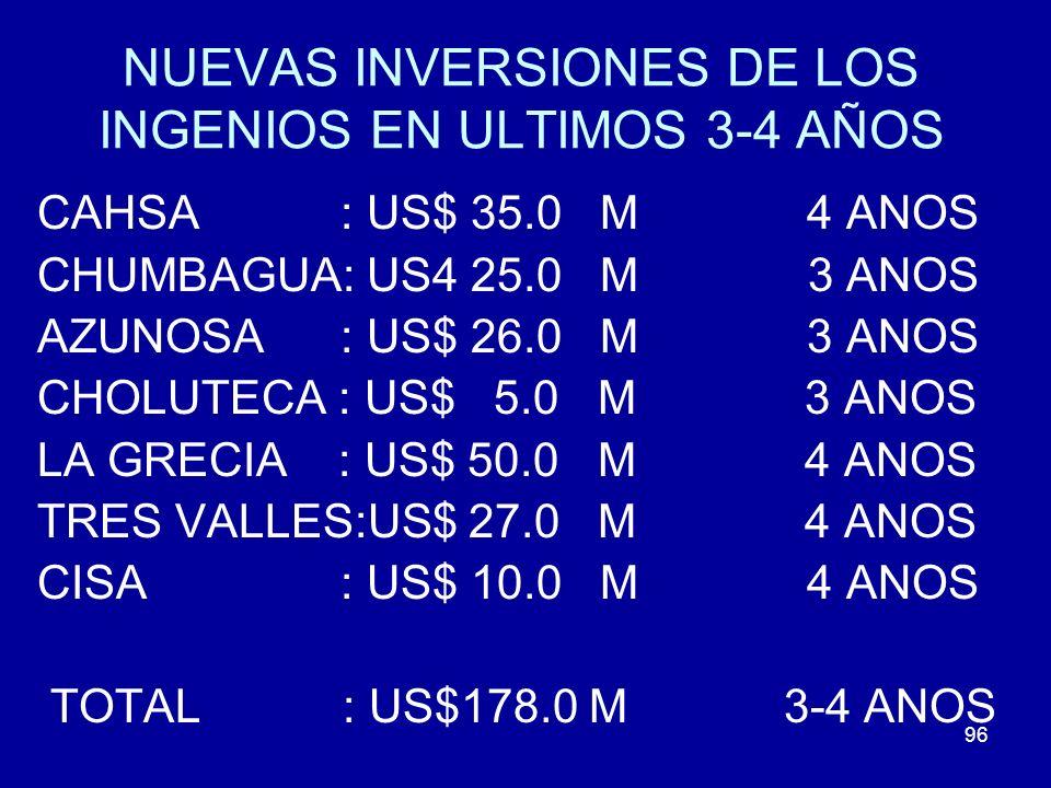 96 NUEVAS INVERSIONES DE LOS INGENIOS EN ULTIMOS 3-4 AÑOS CAHSA : US$ 35.0 M 4 ANOS CHUMBAGUA: US4 25.0 M 3 ANOS AZUNOSA : US$ 26.0 M 3 ANOS CHOLUTECA