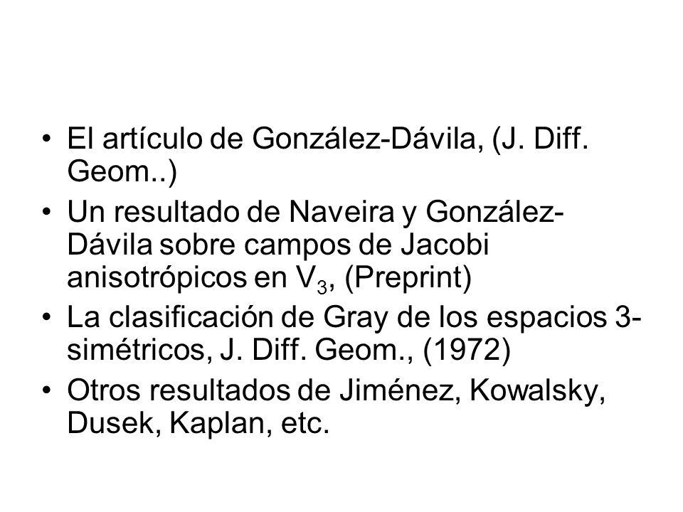El artículo de González-Dávila, (J. Diff. Geom..) Un resultado de Naveira y González- Dávila sobre campos de Jacobi anisotrópicos en V 3, (Preprint) L