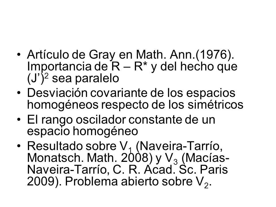 Artículo de Gray en Math. Ann.(1976). Importancia de R – R* y del hecho que (J) 2 sea paralelo Desviación covariante de los espacios homogéneos respec