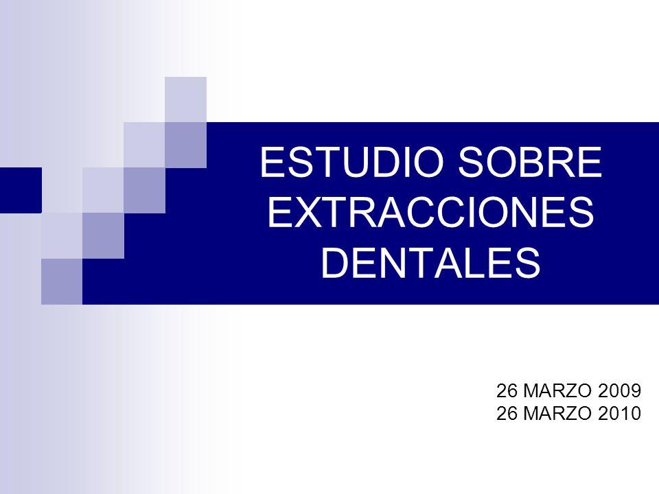 ESTUDIO SOBRE EXTRACCIONES DENTALES 26 MARZO 2009 26 MARZO 2010