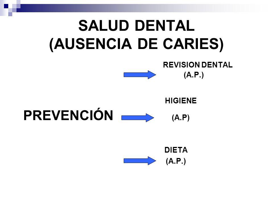 SALUD DENTAL (AUSENCIA DE CARIES) REVISION DENTAL (A.P.) HIGIENE PREVENCIÓN (A.P) DIETA (A.P.)