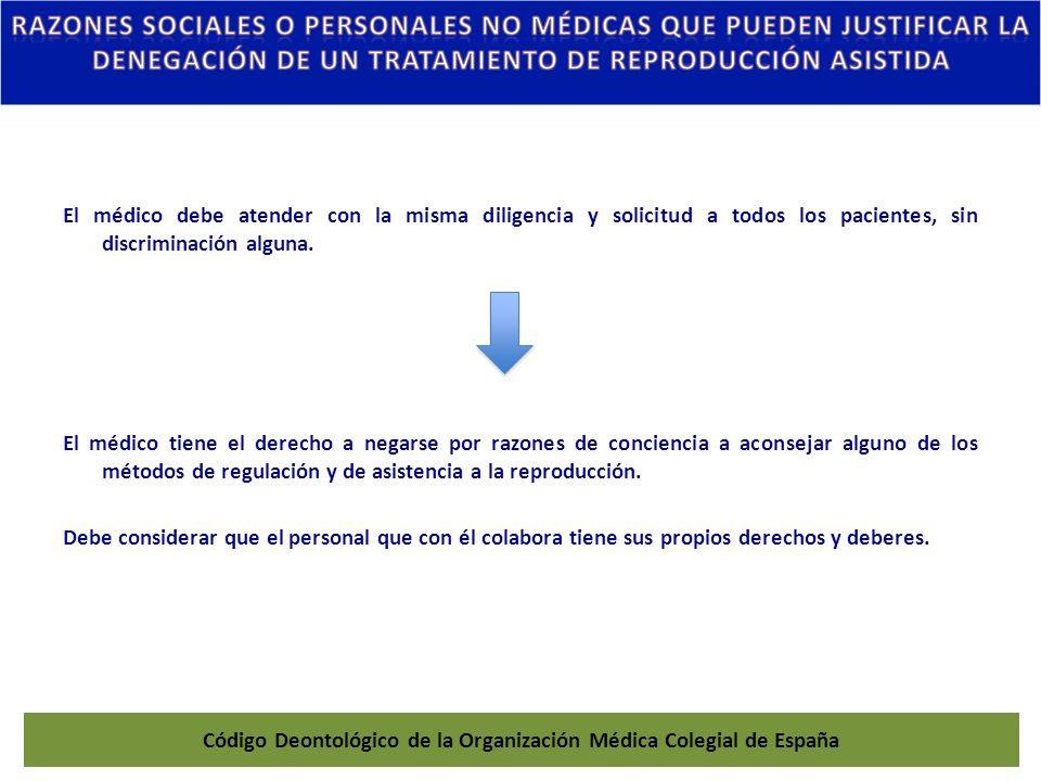 Código Deontológico de la Organización Médica Colegial de España El médico debe atender con la misma diligencia y solicitud a todos los pacientes, sin
