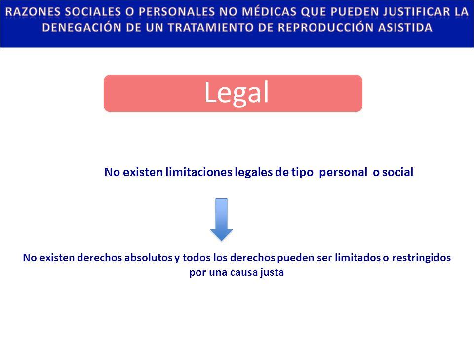 No existen limitaciones legales de tipo personal o social Legal No existen derechos absolutos y todos los derechos pueden ser limitados o restringidos