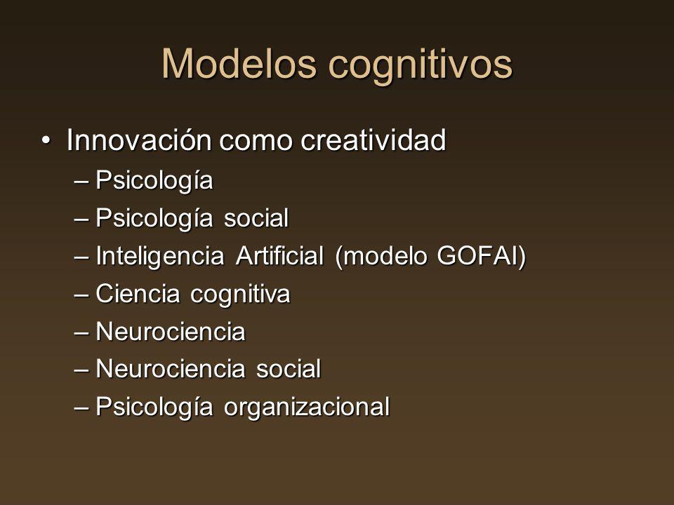 Innovación como creatividadInnovación como creatividad –Psicología –Psicología social –Inteligencia Artificial (modelo GOFAI) –Ciencia cognitiva –Neur