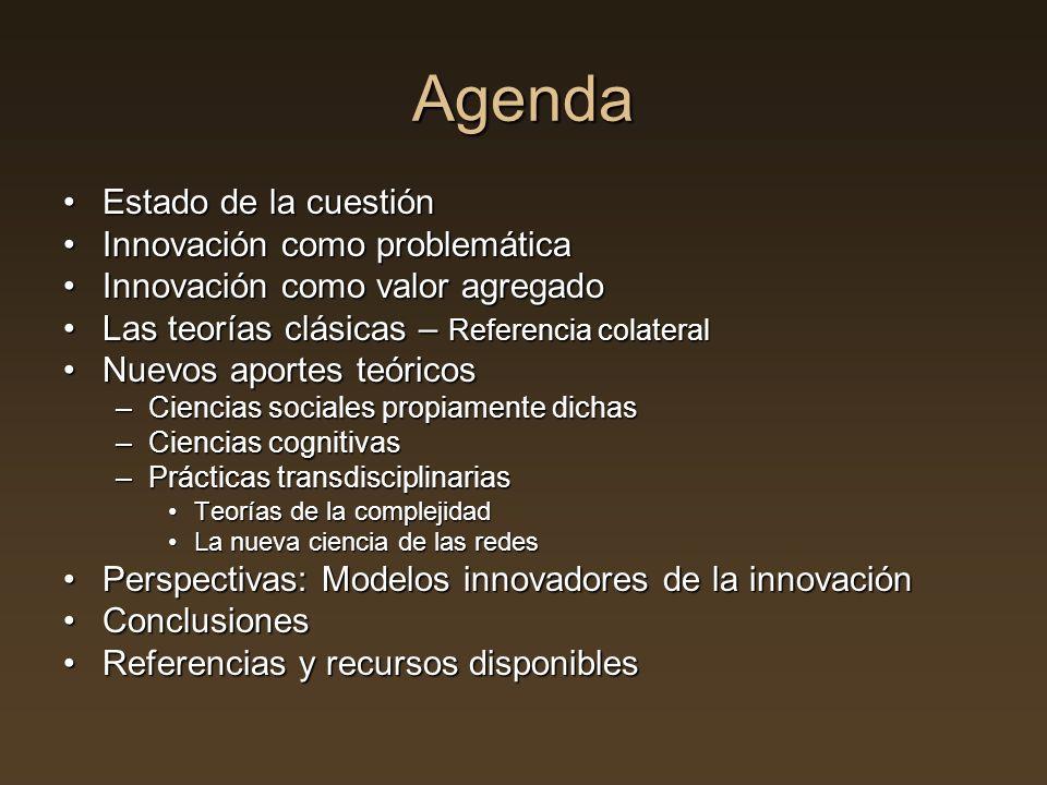 Agenda Estado de la cuestiónEstado de la cuestión Innovación como problemáticaInnovación como problemática Innovación como valor agregadoInnovación co