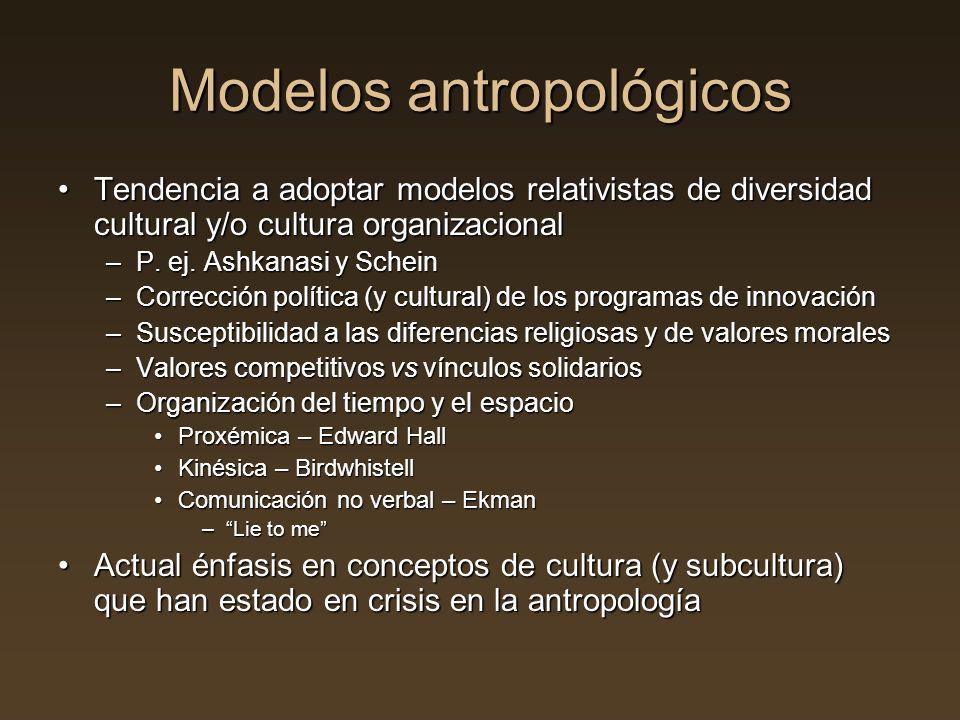 Modelos antropológicos Tendencia a adoptar modelos relativistas de diversidad cultural y/o cultura organizacionalTendencia a adoptar modelos relativis