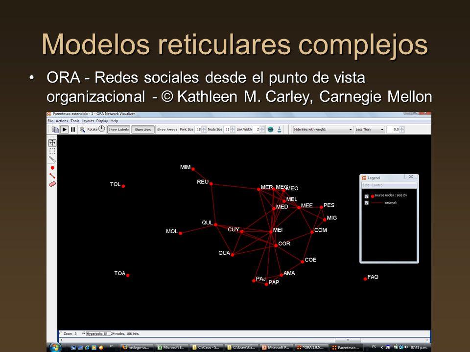 Modelos reticulares complejos ORA - Redes sociales desde el punto de vista organizacional - © Kathleen M. Carley, Carnegie MellonORA - Redes sociales
