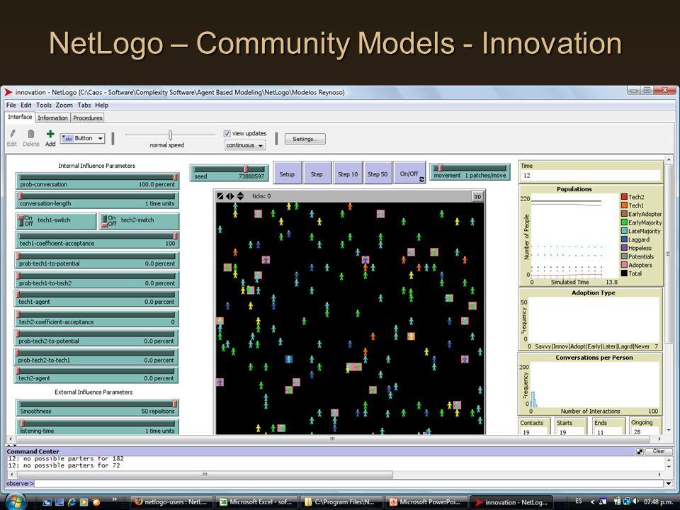 NetLogo – Community Models - Innovation Modelos basados en agentes – NetLogoModelos basados en agentes – NetLogo –Community Models - Innovation