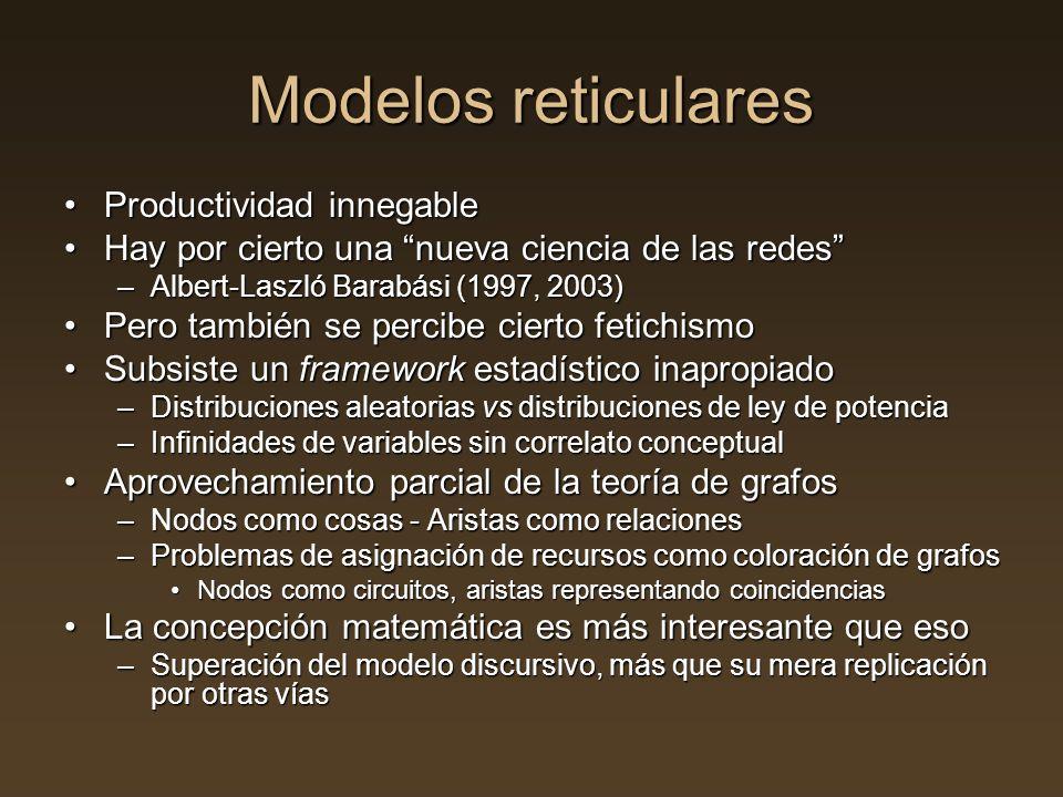 Modelos reticulares Productividad innegableProductividad innegable Hay por cierto una nueva ciencia de las redesHay por cierto una nueva ciencia de la