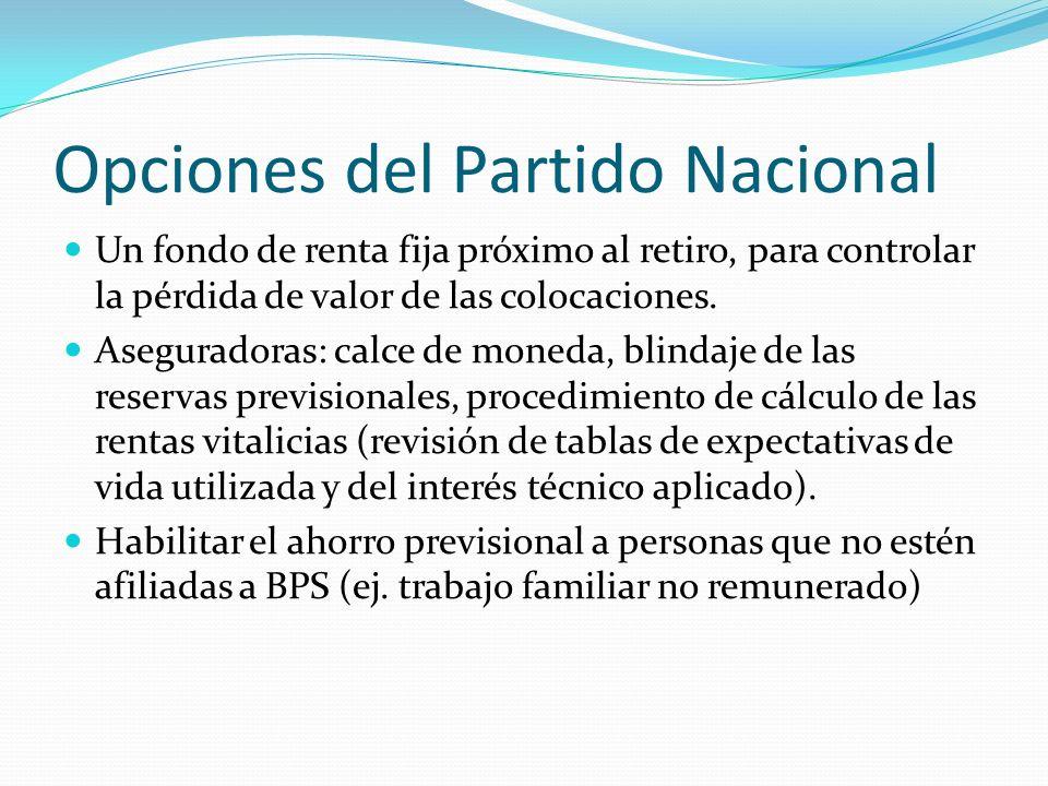 Opciones del Partido Nacional Un fondo de renta fija próximo al retiro, para controlar la pérdida de valor de las colocaciones.
