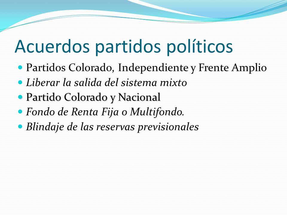 Acuerdos partidos políticos Partidos Colorado, Independiente y Frente Amplio Liberar la salida del sistema mixto Partido Colorado y Nacional Partido Colorado y Nacional Fondo de Renta Fija o Multifondo.