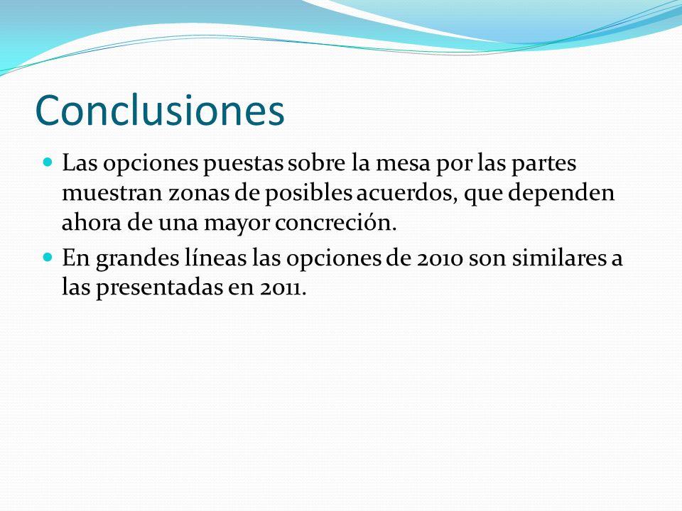 Conclusiones Las opciones puestas sobre la mesa por las partes muestran zonas de posibles acuerdos, que dependen ahora de una mayor concreción.