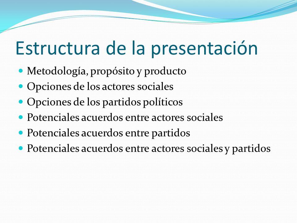 Estructura de la presentación Metodología, propósito y producto Opciones de los actores sociales Opciones de los partidos políticos Potenciales acuerdos entre actores sociales Potenciales acuerdos entre partidos Potenciales acuerdos entre actores sociales y partidos