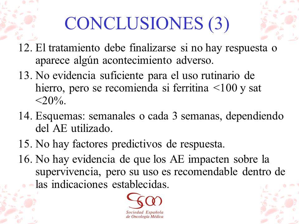 CONCLUSIONES (3) 12.El tratamiento debe finalizarse si no hay respuesta o aparece algún acontecimiento adverso. 13.No evidencia suficiente para el uso