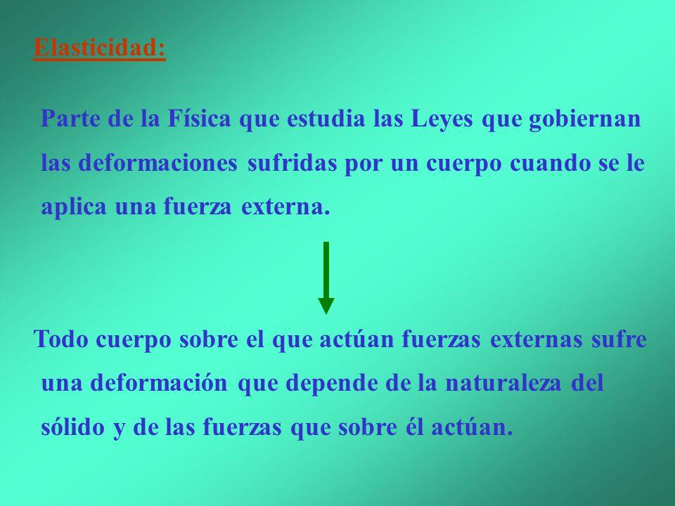E = módulo de Young Ley de Hooke =. E =. E