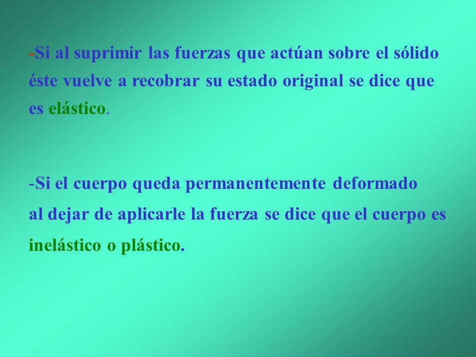 Deformación elástica.Ley de Hooke La deformación inicial de la mayoría de los sólidos es elástica.