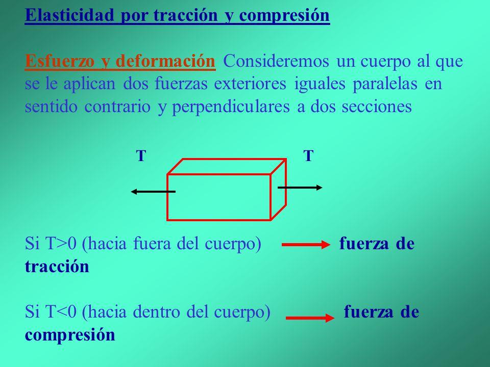 Compresibilidad Disminución del volumen de un cuerpo al aplicarle un esfuerzo de compresión igual en todas sus caras.