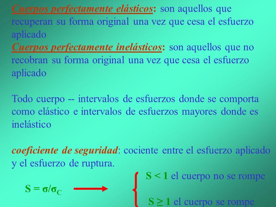 a = límite de proporcionalidad (desde O – a) σ ~ ε Hooke b = límite de elasticidad (desde O – b) zona elástica a partir de b hasta d zona inelástica o plástica d = punto de ruptura o límite de ruptura