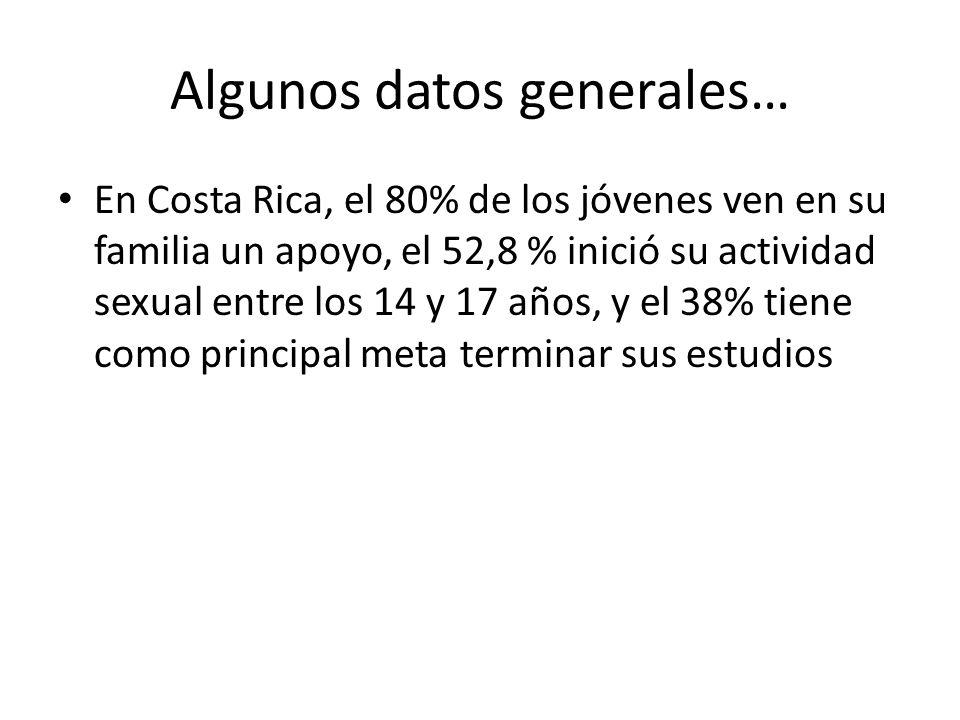 Algunos datos generales… En Costa Rica, el 80% de los jóvenes ven en su familia un apoyo, el 52,8 % inició su actividad sexual entre los 14 y 17 años,
