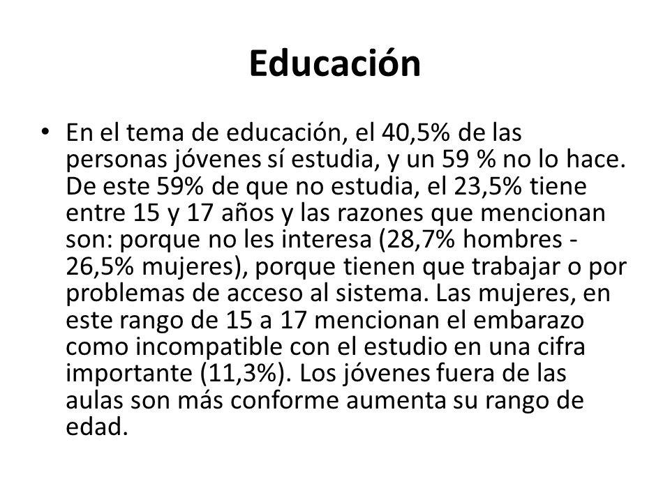 Educación En el tema de educación, el 40,5% de las personas jóvenes sí estudia, y un 59 % no lo hace. De este 59% de que no estudia, el 23,5% tiene en