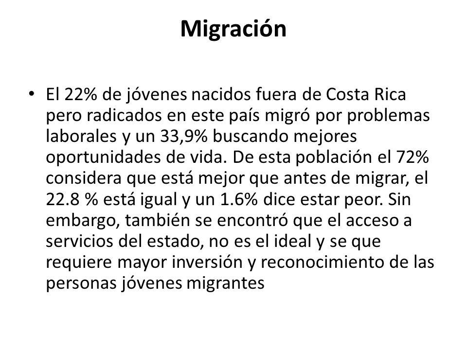 Migración El 22% de jóvenes nacidos fuera de Costa Rica pero radicados en este país migró por problemas laborales y un 33,9% buscando mejores oportuni