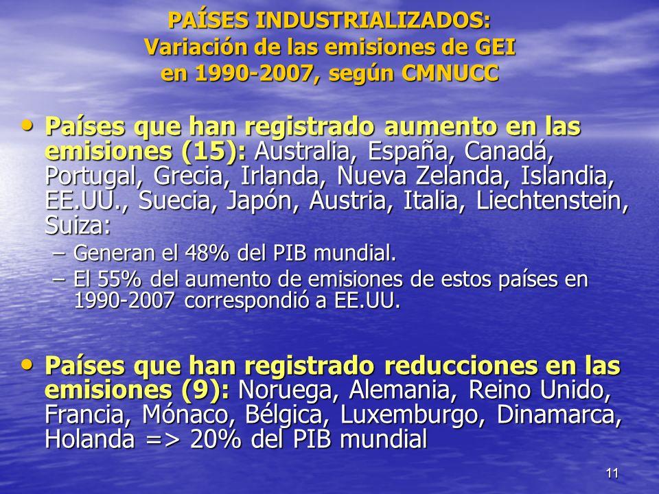 11 PAÍSES INDUSTRIALIZADOS: Variación de las emisiones de GEI en 1990-2007, según CMNUCC Países que han registrado aumento en las emisiones (15): Aust