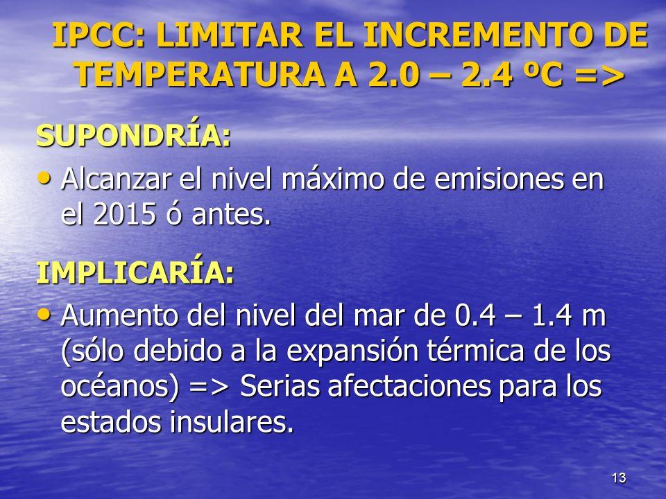 13 IPCC: LIMITAR EL INCREMENTO DE TEMPERATURA A 2.0 – 2.4 ºC => SUPONDRÍA: Alcanzar el nivel máximo de emisiones en el 2015 ó antes. Alcanzar el nivel