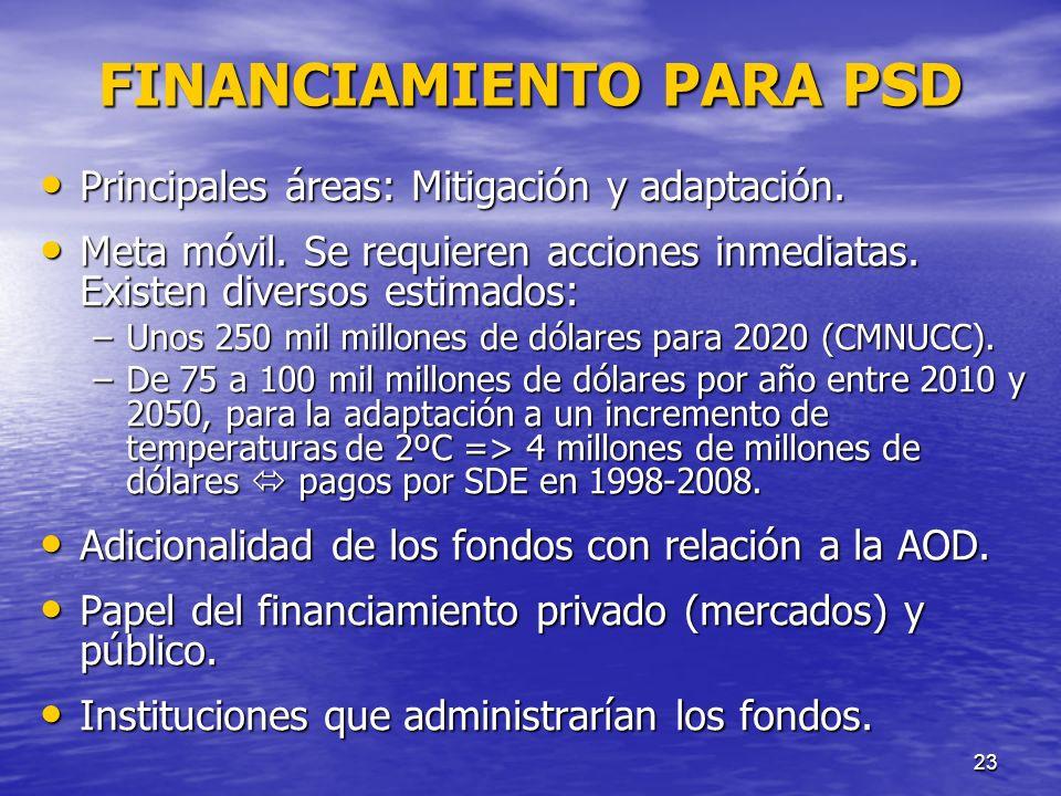 23 FINANCIAMIENTO PARA PSD Principales áreas: Mitigación y adaptación. Principales áreas: Mitigación y adaptación. Meta móvil. Se requieren acciones i