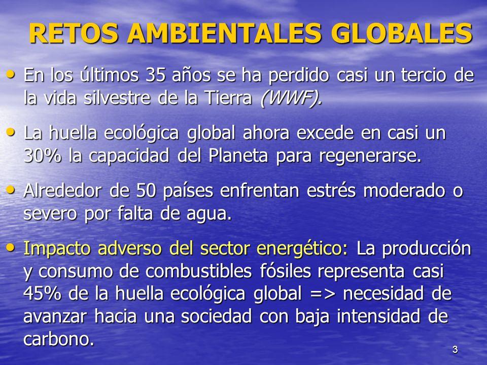 14 ESCENARIO IPCC QUE EVITARÍA LOS IMPACTOS MÁS DEVASTADORES DEL CAMBIO CLIMÁTICO ESCENARIO - CATEGORÍARegiones20202050 A 450 ppm CO 2 equiv.