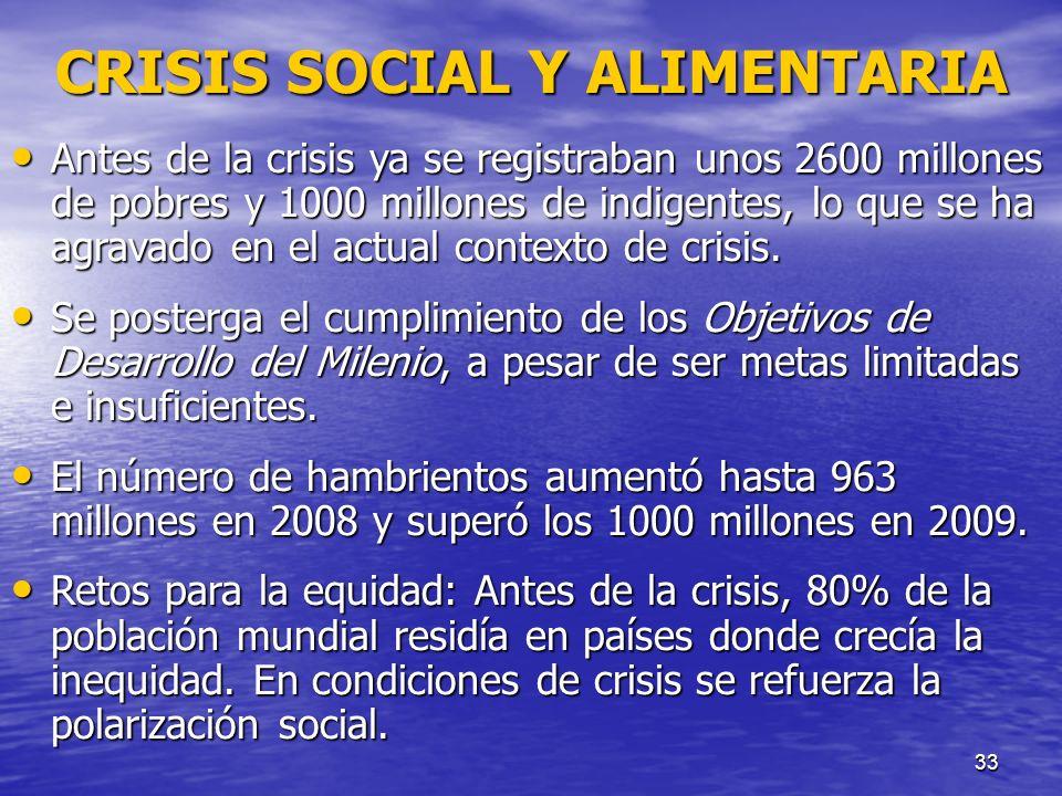 33 CRISIS SOCIAL Y ALIMENTARIA Antes de la crisis ya se registraban unos 2600 millones de pobres y 1000 millones de indigentes, lo que se ha agravado