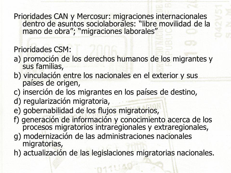 Prioridades CAN y Mercosur: migraciones internacionales dentro de asuntos sociolaborales: libre movilidad de la mano de obra; migraciones laborales Prioridades CSM: a) promoción de los derechos humanos de los migrantes y sus familias, b) vinculación entre los nacionales en el exterior y sus países de origen, c) inserción de los migrantes en los países de destino, d) regularización migratoria, e) gobernabilidad de los flujos migratorios, f) generación de información y conocimiento acerca de los procesos migratorios intraregionales y extraregionales, g) modernización de las administraciones nacionales migratorias, h) actualización de las legislaciones migratorias nacionales.