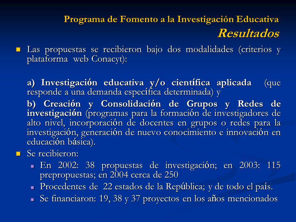 Programa de Fomento a la Investigación Educativa Resultados Las propuestas se recibieron bajo dos modalidades (criterios y plataforma web Conacyt): La